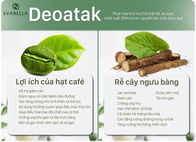 DEOATAK-2