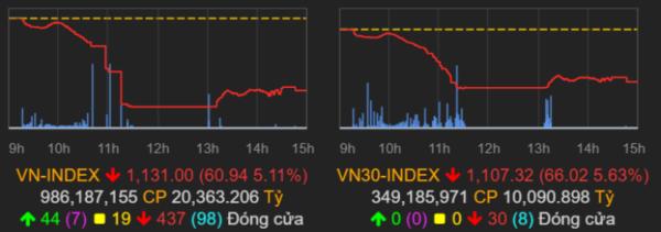 vnindex-9645-1611045112
